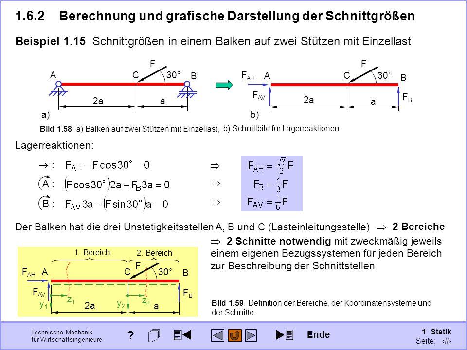 1.6.2 Berechnung und grafische Darstellung der Schnittgrößen
