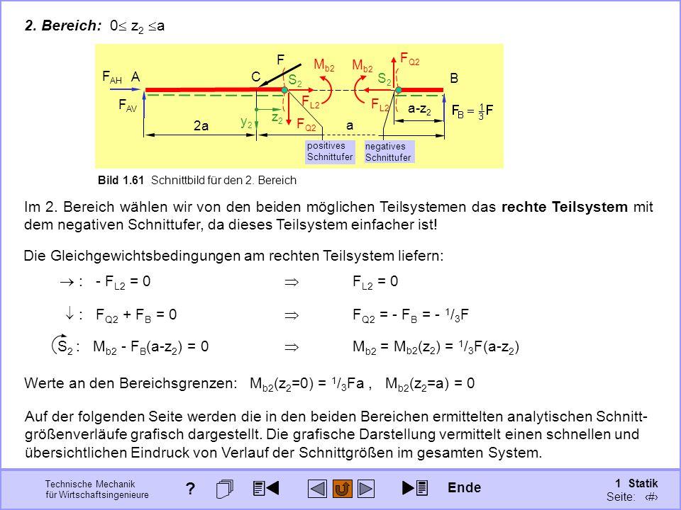 2. Bereich: 0 z2 a A. F. 2a. C. FAH. FAV. y2. z2. S2. B. a. a-z2. Bild 1.61 Schnittbild für den 2. Bereich.