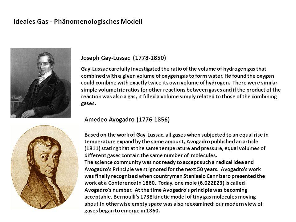 Ideales Gas - Phänomenologisches Modell