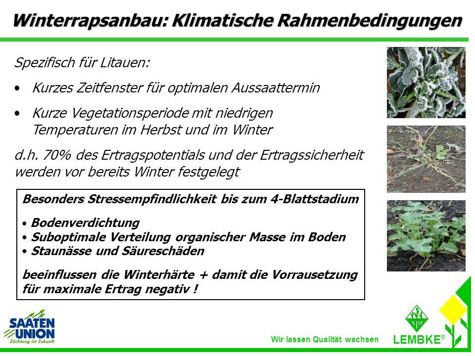 Winterrapsanbau: Klimatische Rahmenbedingungen