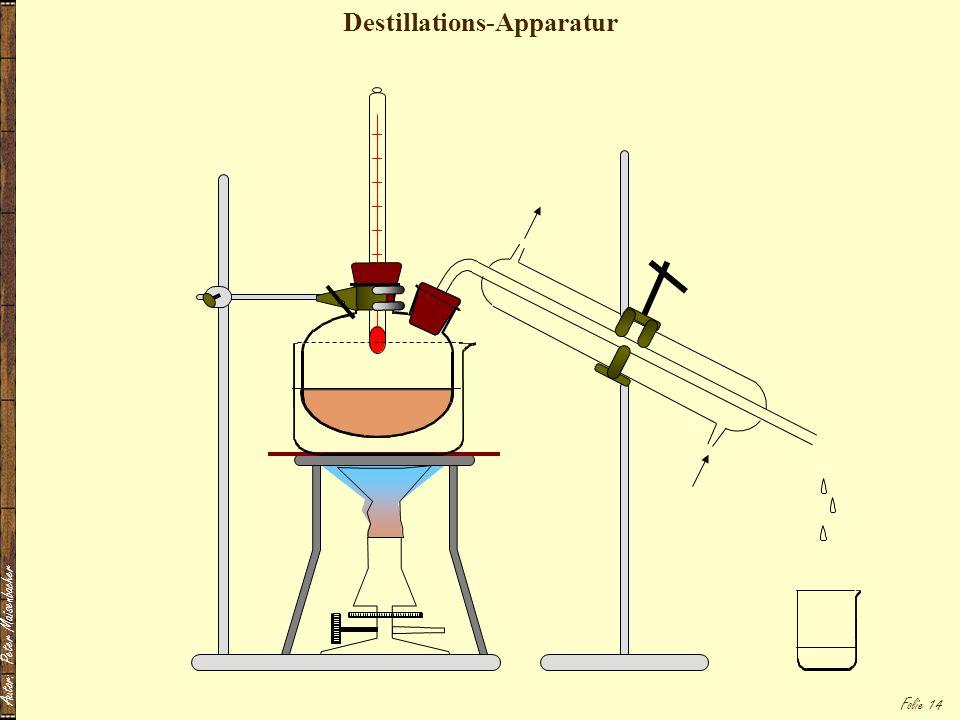 Destillations-Apparatur