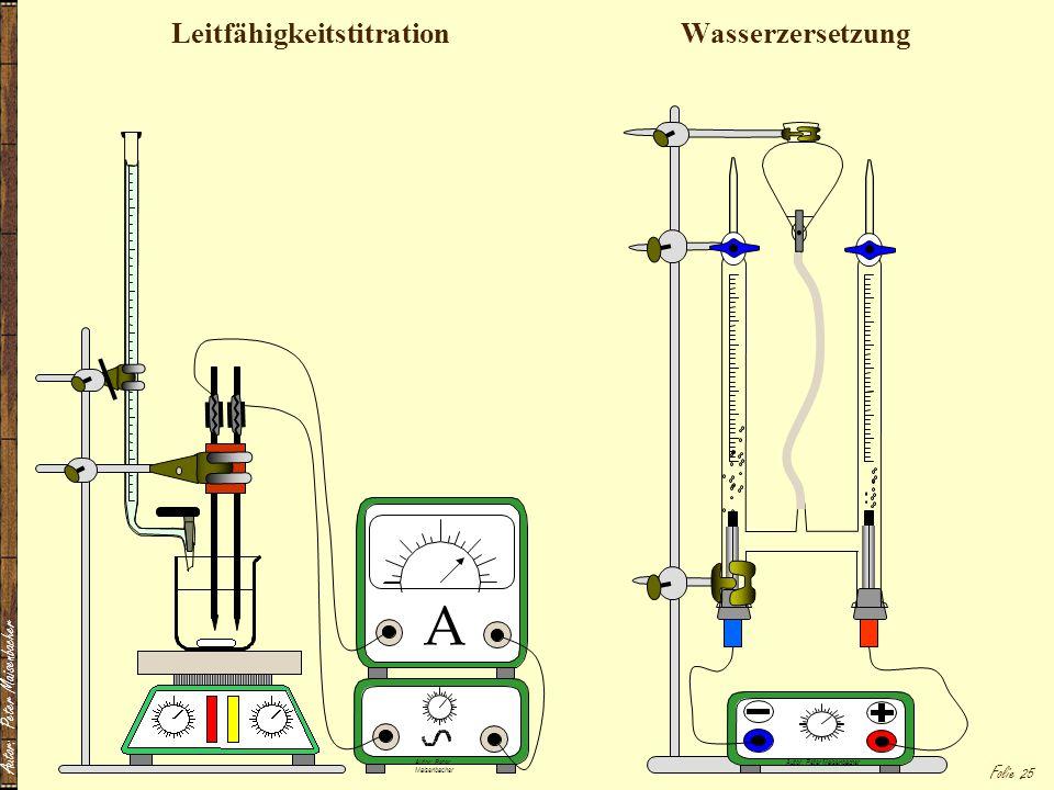 Leitfähigkeitstitration Wasserzersetzung
