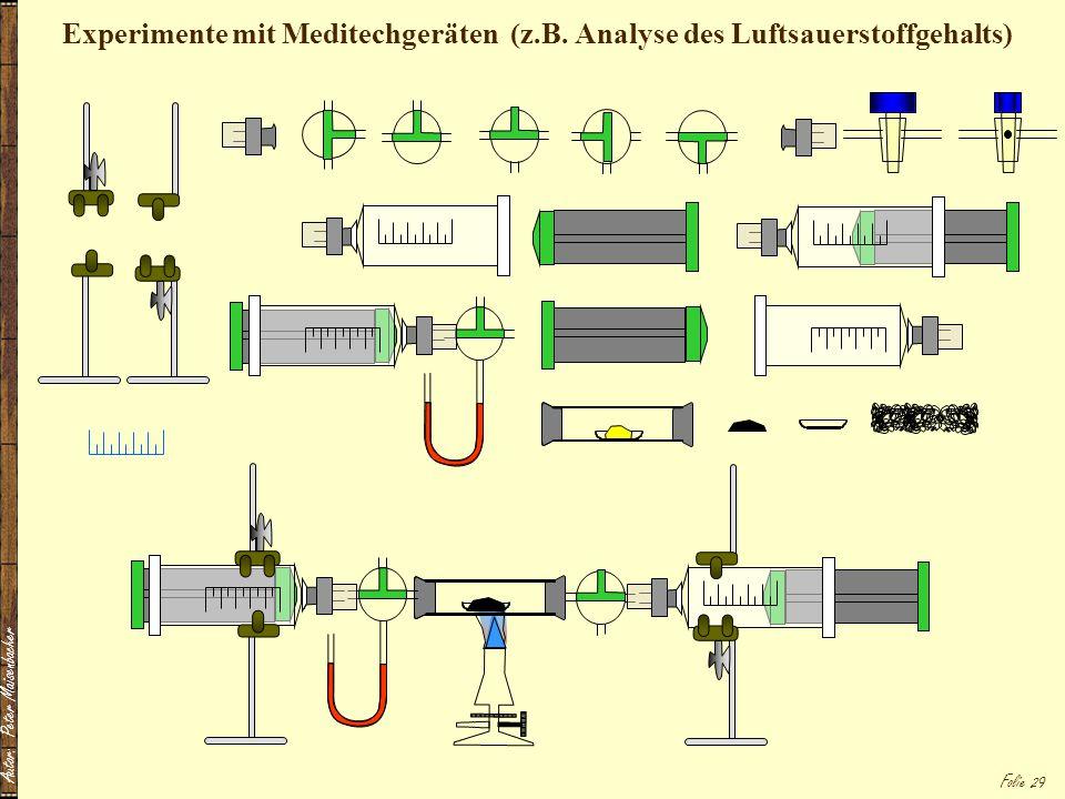 Experimente mit Meditechgeräten (z. B