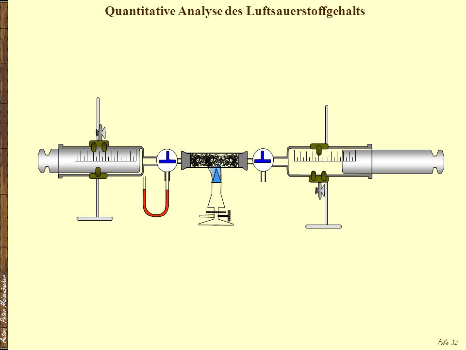 Quantitative Analyse des Luftsauerstoffgehalts