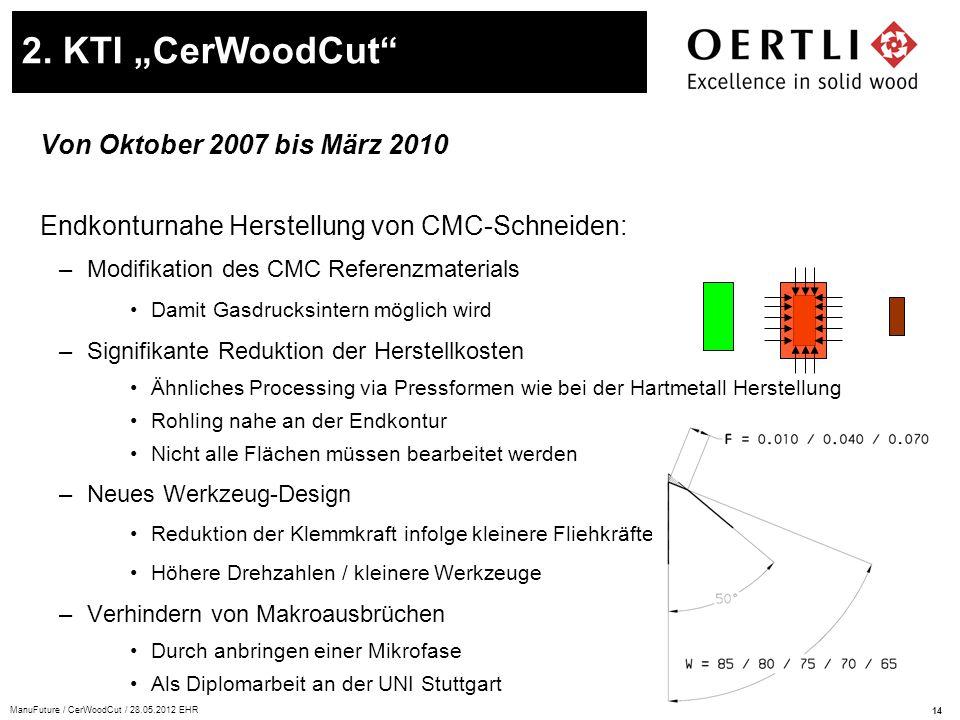 """2. KTI """"CerWoodCut Von Oktober 2007 bis März 2010"""