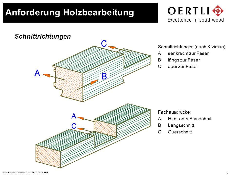 Anforderung Holzbearbeitung