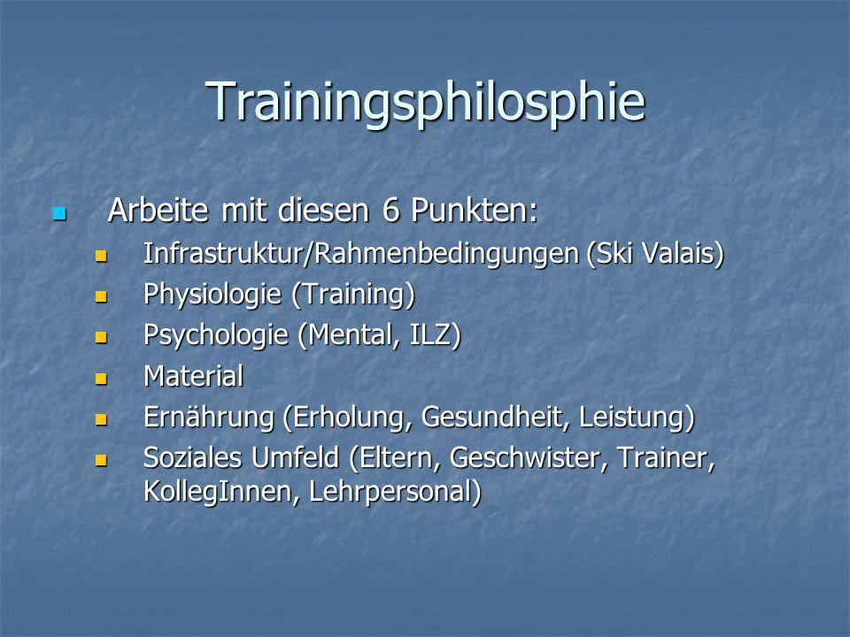 Trainingsphilosphie Arbeite mit diesen 6 Punkten: