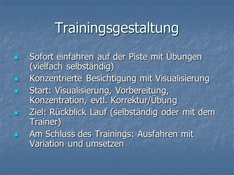 Trainingsgestaltung Sofort einfahren auf der Piste mit Übungen (vielfach selbständig) Konzentrierte Besichtigung mit Visualisierung.