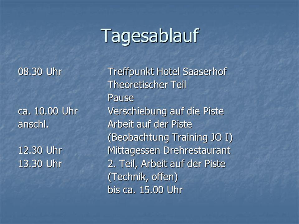 Tagesablauf 08.30 Uhr Treffpunkt Hotel Saaserhof Theoretischer Teil