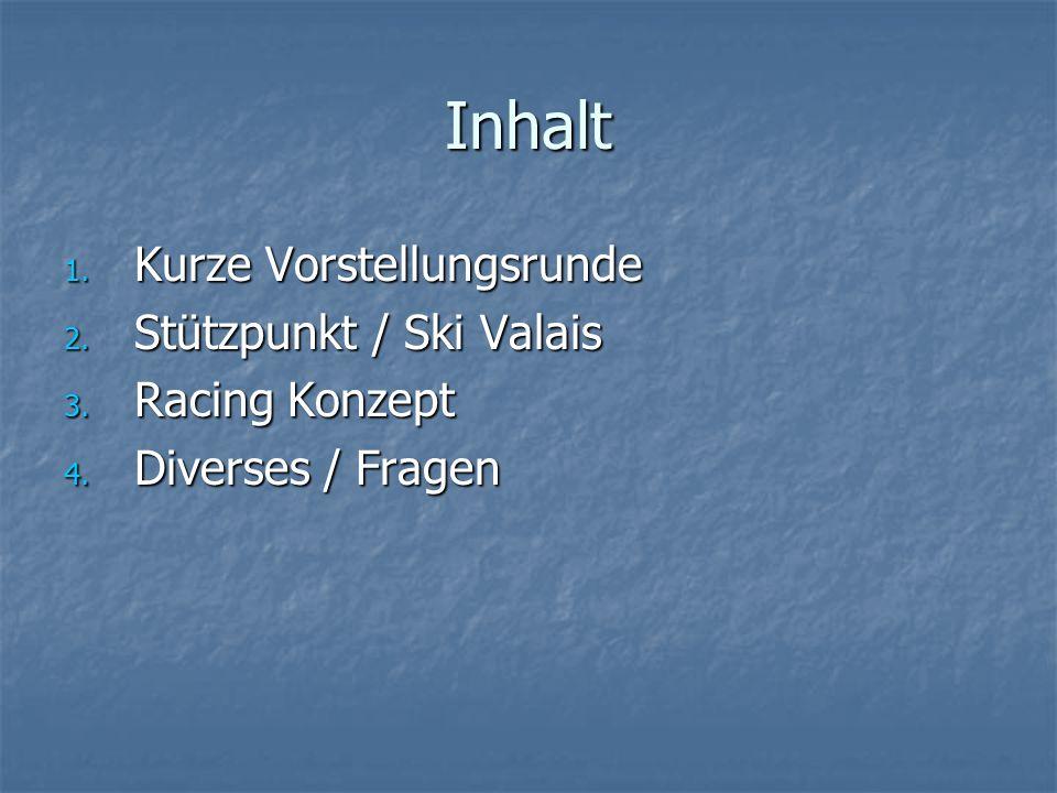Inhalt Kurze Vorstellungsrunde Stützpunkt / Ski Valais Racing Konzept