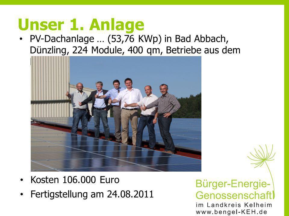 Unser 1. Anlage PV-Dachanlage … (53,76 KWp) in Bad Abbach, Dünzling, 224 Module, 400 qm, Betriebe aus dem Landkreis.