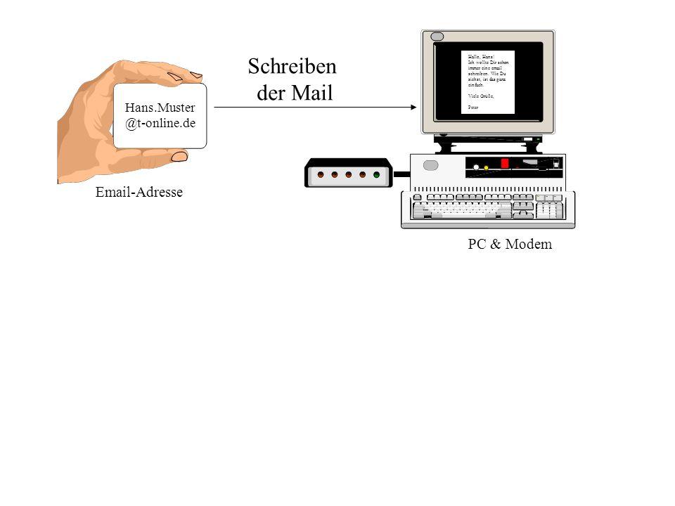 Schreiben der Mail Email-Adresse PC & Modem Hans.Muster @t-online.de