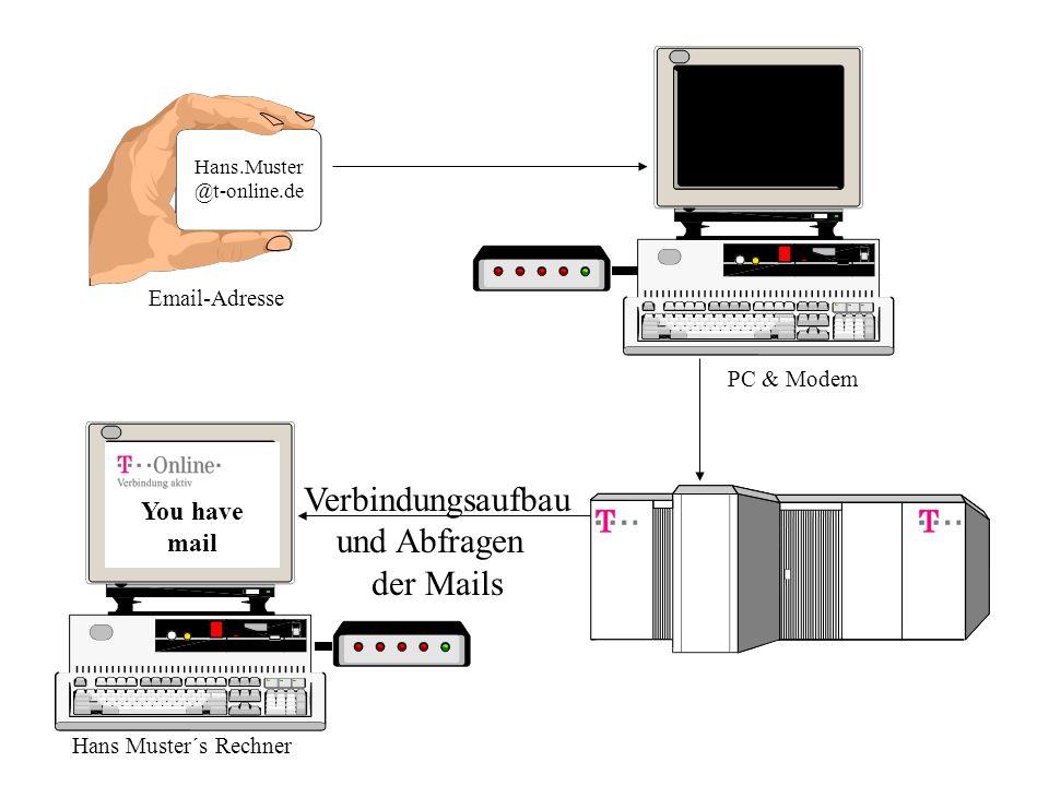 Verbindungsaufbau und Abfragen der Mails You have mail Email-Adresse