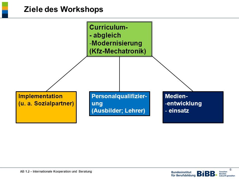 Ziele des Workshops Curriculum- - abgleich Modernisierung