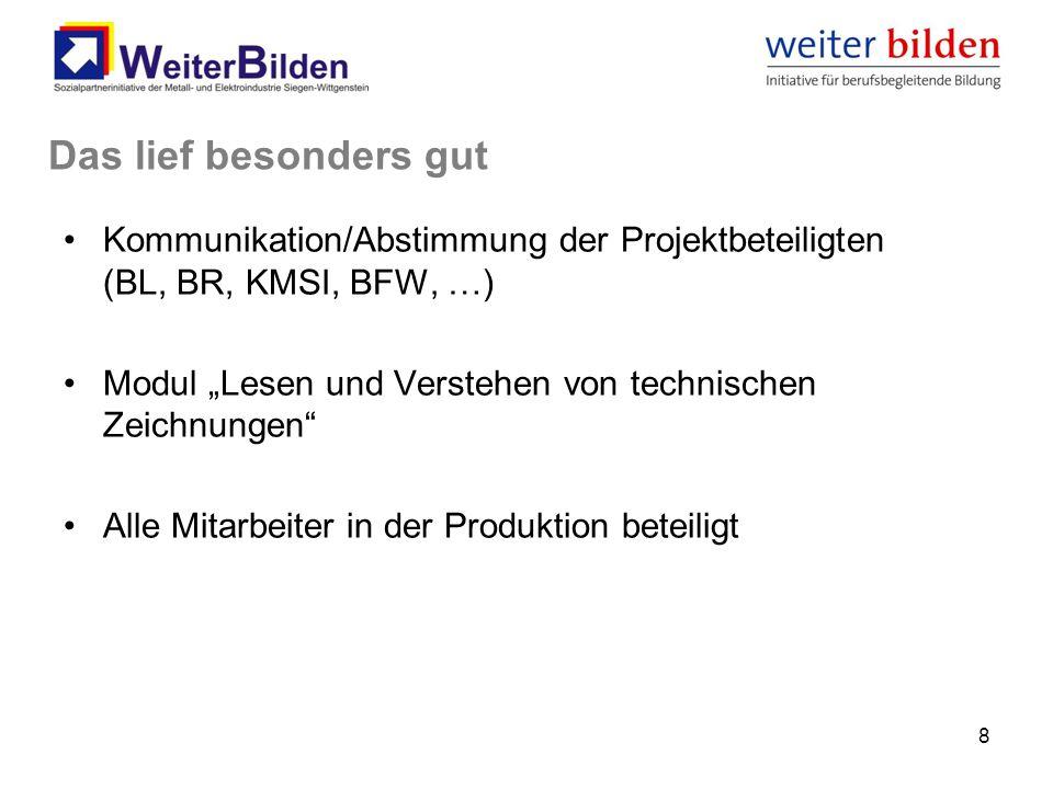 Das lief besonders gut Kommunikation/Abstimmung der Projektbeteiligten (BL, BR, KMSI, BFW, …)