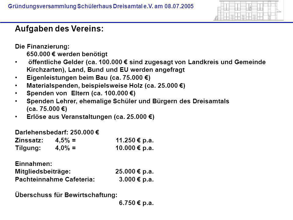 Aufgaben des Vereins: Die Finanzierung: 650.000 € werden benötigt