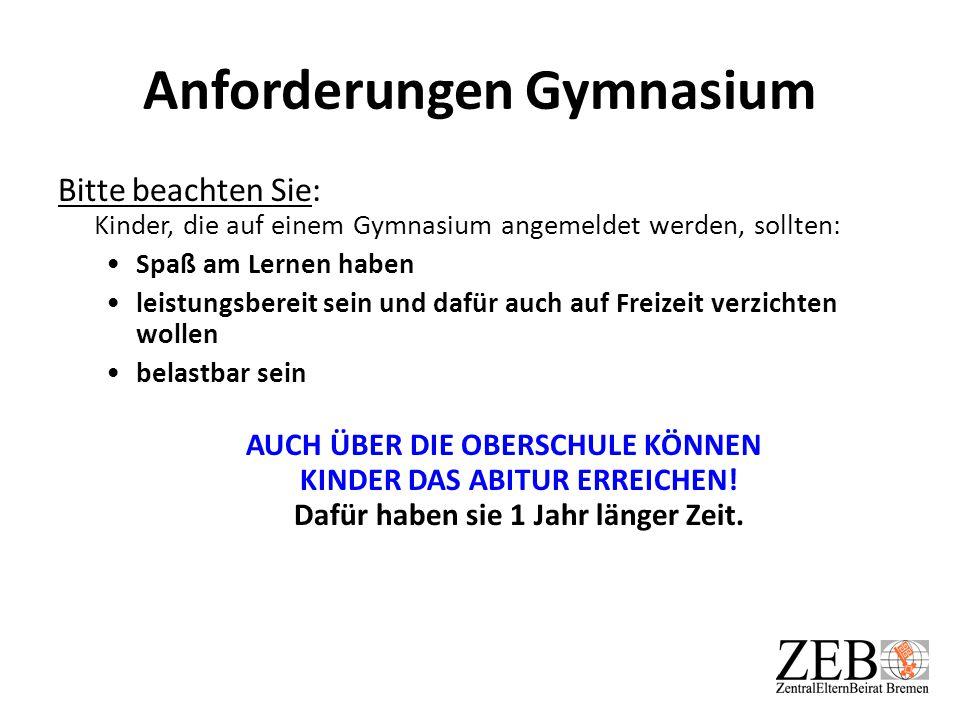Anforderungen Gymnasium