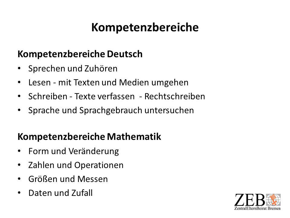 Kompetenzbereiche Kompetenzbereiche Deutsch