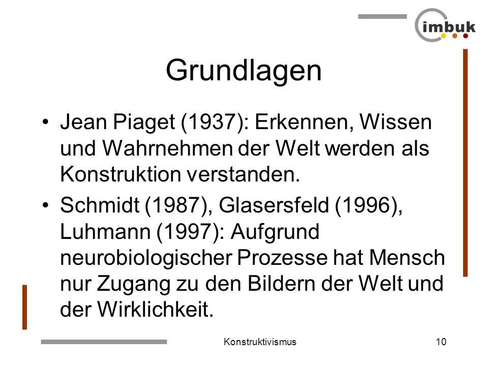 Grundlagen Jean Piaget (1937): Erkennen, Wissen und Wahrnehmen der Welt werden als Konstruktion verstanden.