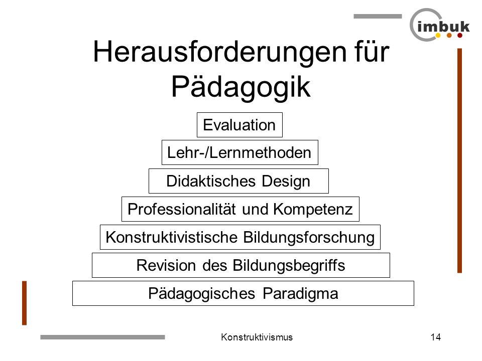 Herausforderungen für Pädagogik