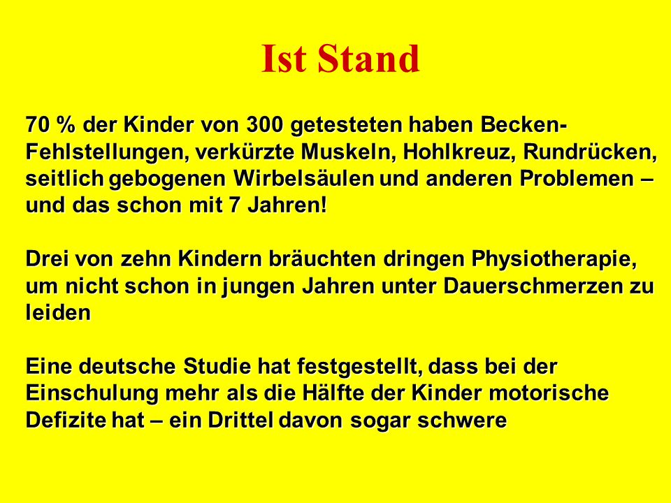 Ist Stand