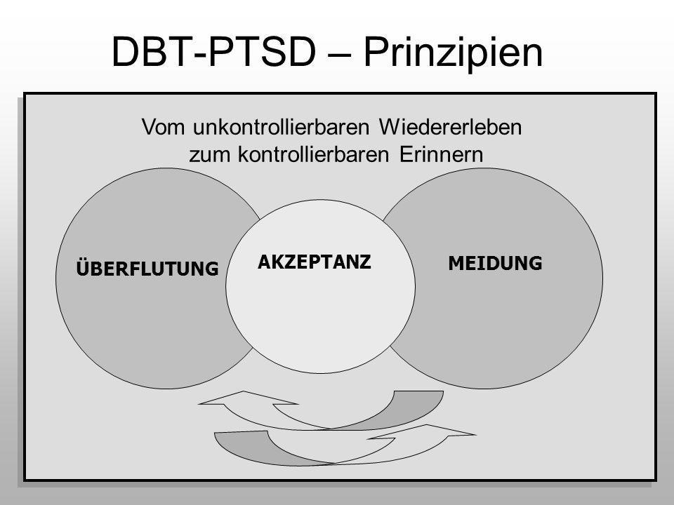 DBT-PTSD – Prinzipien Vom unkontrollierbaren Wiedererleben