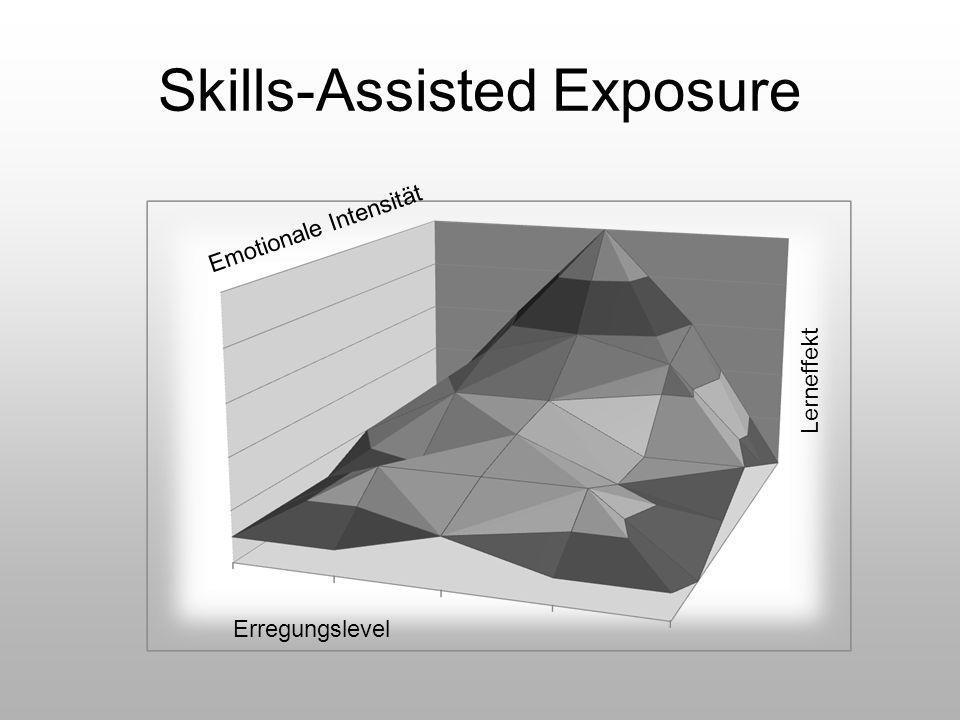 Skills-Assisted Exposure