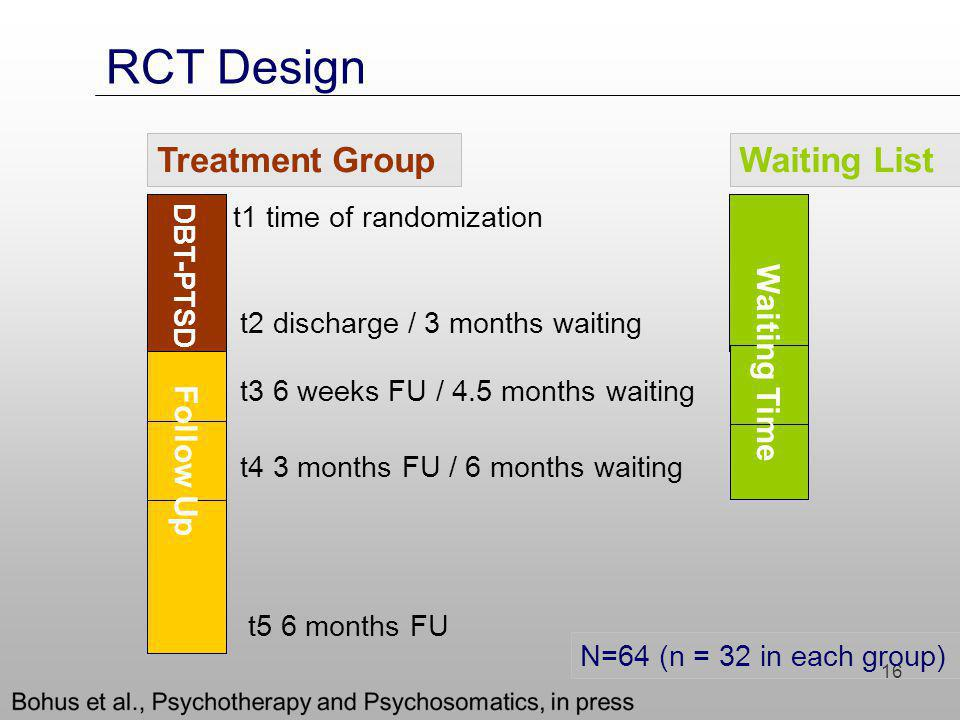 RCT Design Treatment Group Waiting List Waiting Time Follow Up