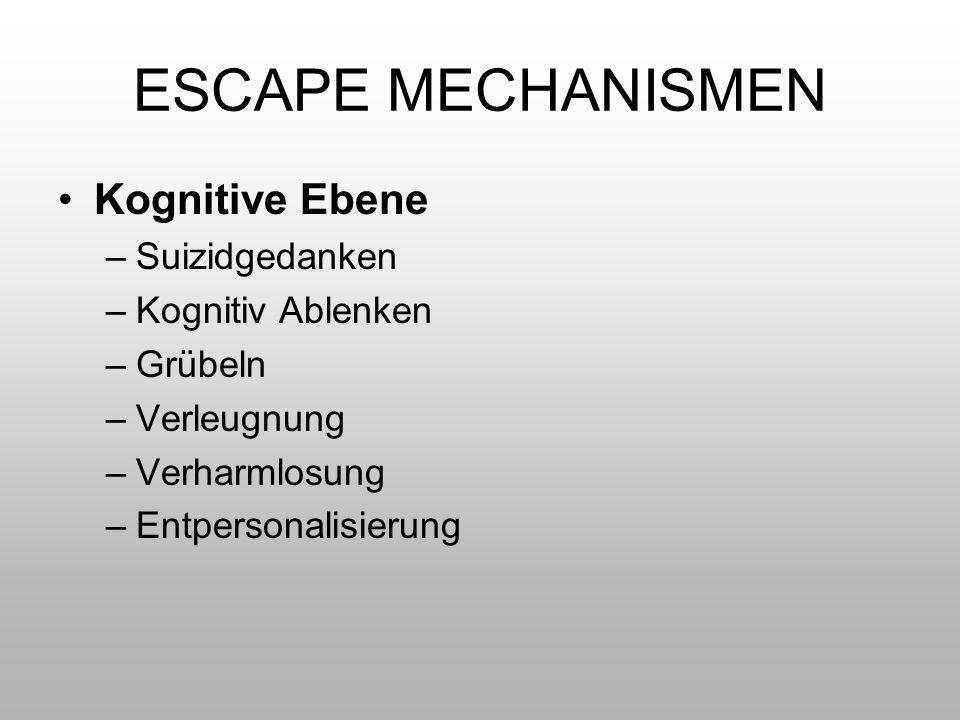 ESCAPE MECHANISMEN Kognitive Ebene Suizidgedanken Kognitiv Ablenken
