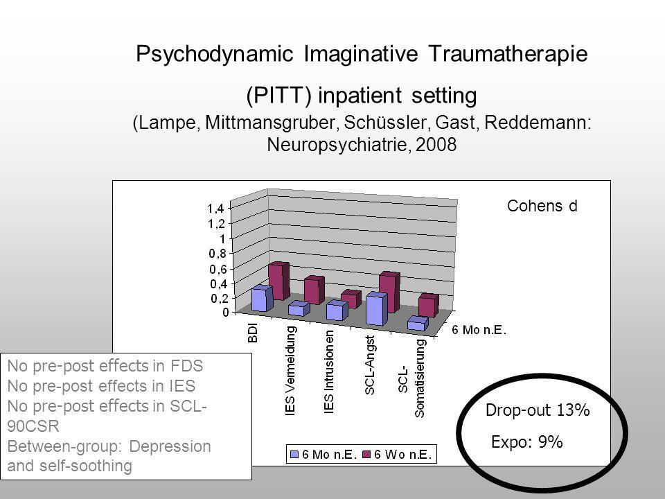 Psychodynamic Imaginative Traumatherapie (PITT) inpatient setting (Lampe, Mittmansgruber, Schüssler, Gast, Reddemann: Neuropsychiatrie, 2008