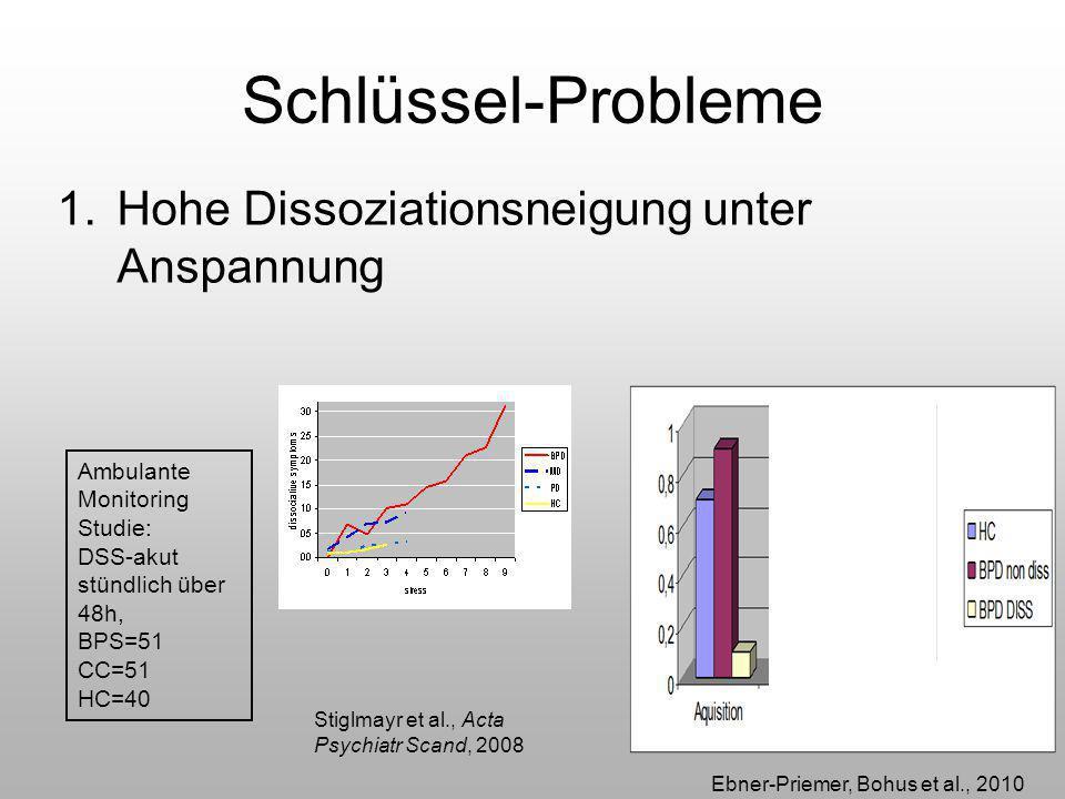 Schlüssel-Probleme Hohe Dissoziationsneigung unter Anspannung