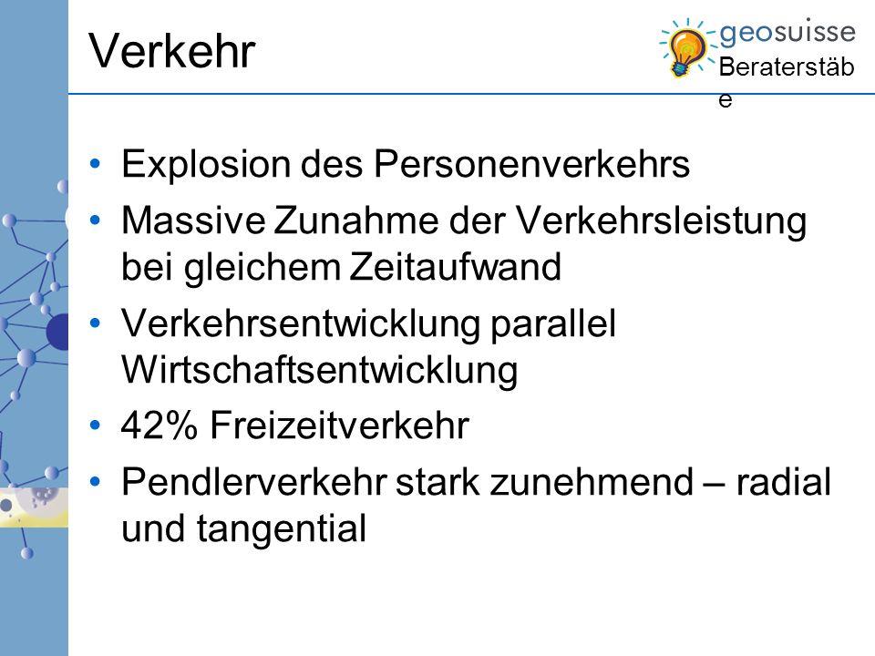 Verkehr Explosion des Personenverkehrs