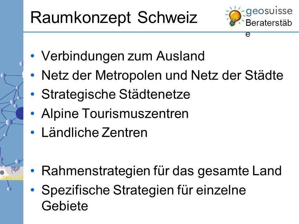 Raumkonzept Schweiz Verbindungen zum Ausland