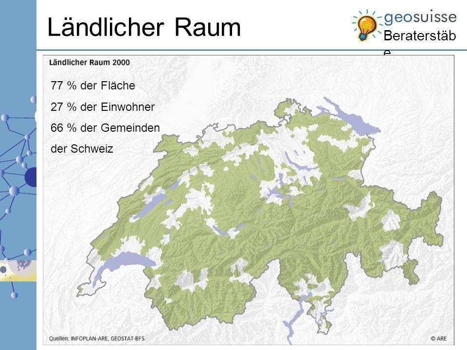 Ländlicher Raum 77 % der Fläche 27 % der Einwohner 66 % der Gemeinden
