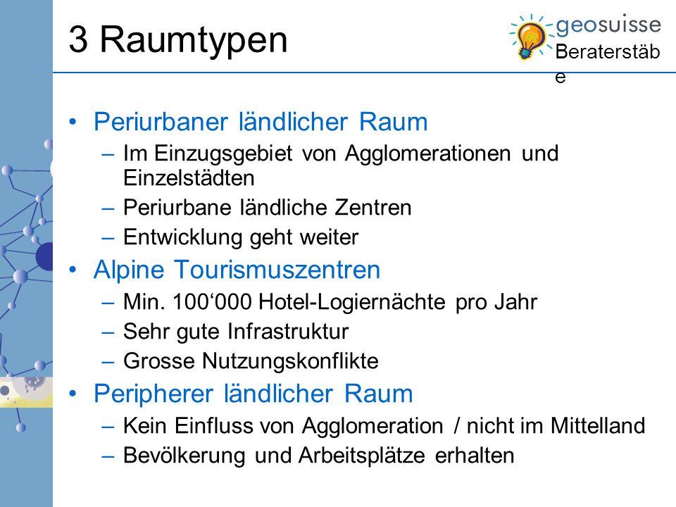 3 Raumtypen Periurbaner ländlicher Raum Alpine Tourismuszentren