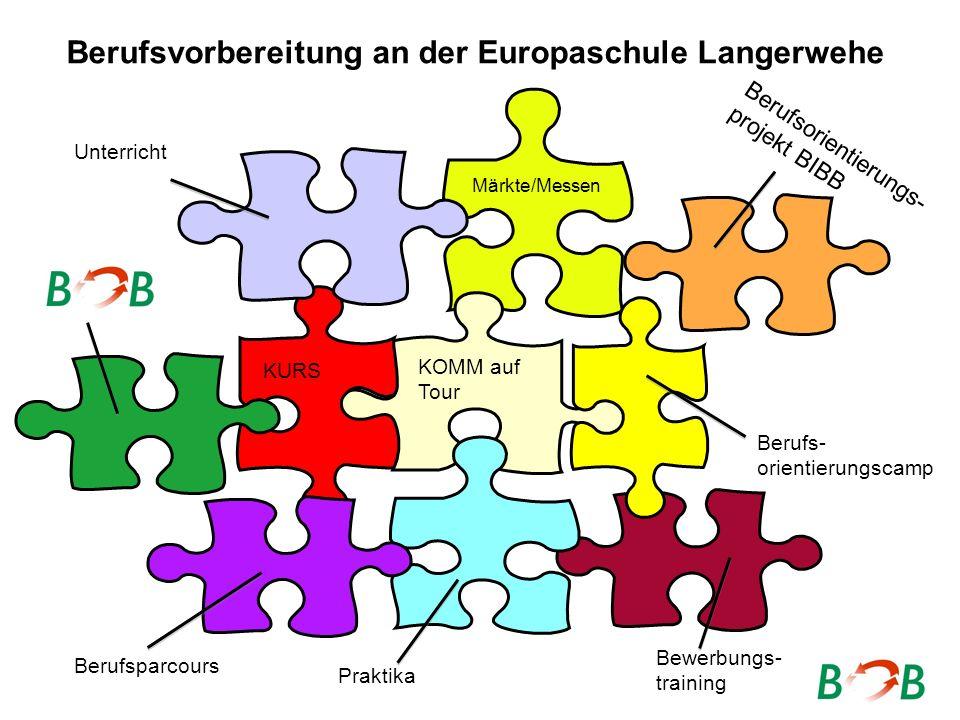 Berufsvorbereitung an der Europaschule Langerwehe