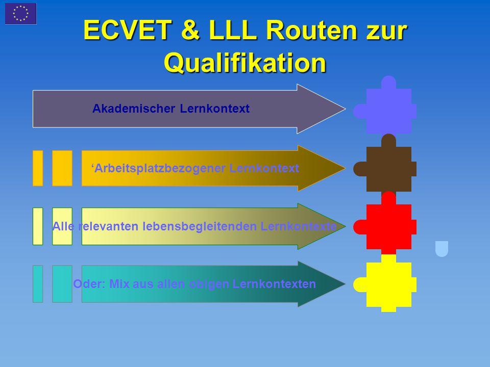 ECVET & LLL Routen zur Qualifikation