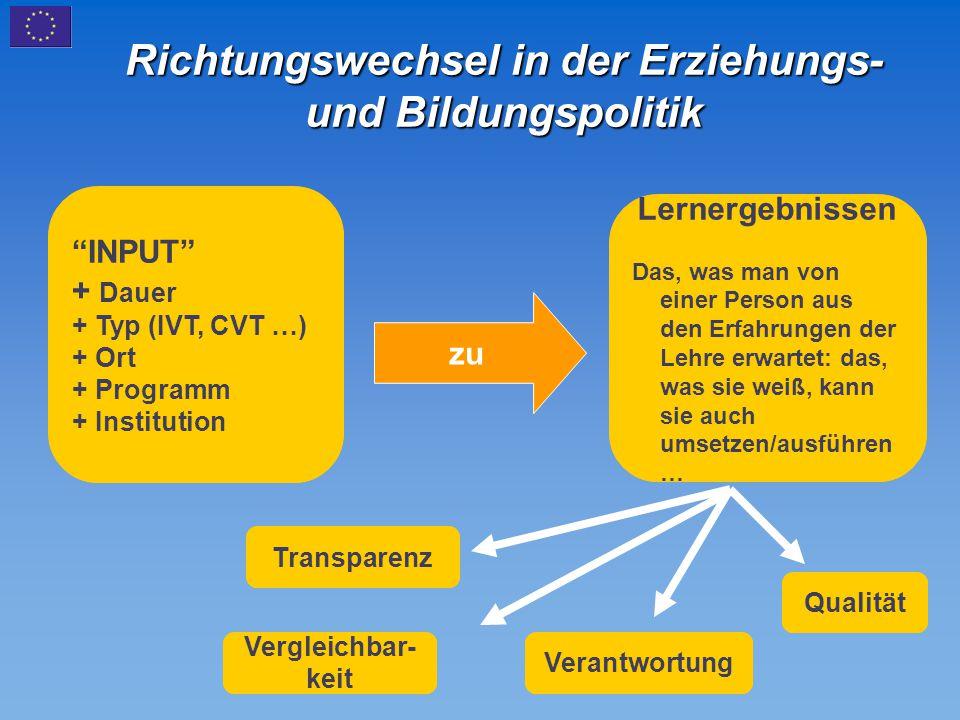 Richtungswechsel in der Erziehungs- und Bildungspolitik