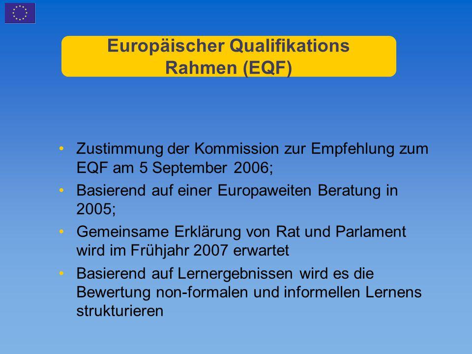 Europäischer Qualifikations Rahmen (EQF)