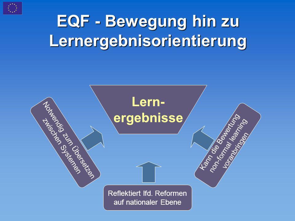 EQF - Bewegung hin zu Lernergebnisorientierung