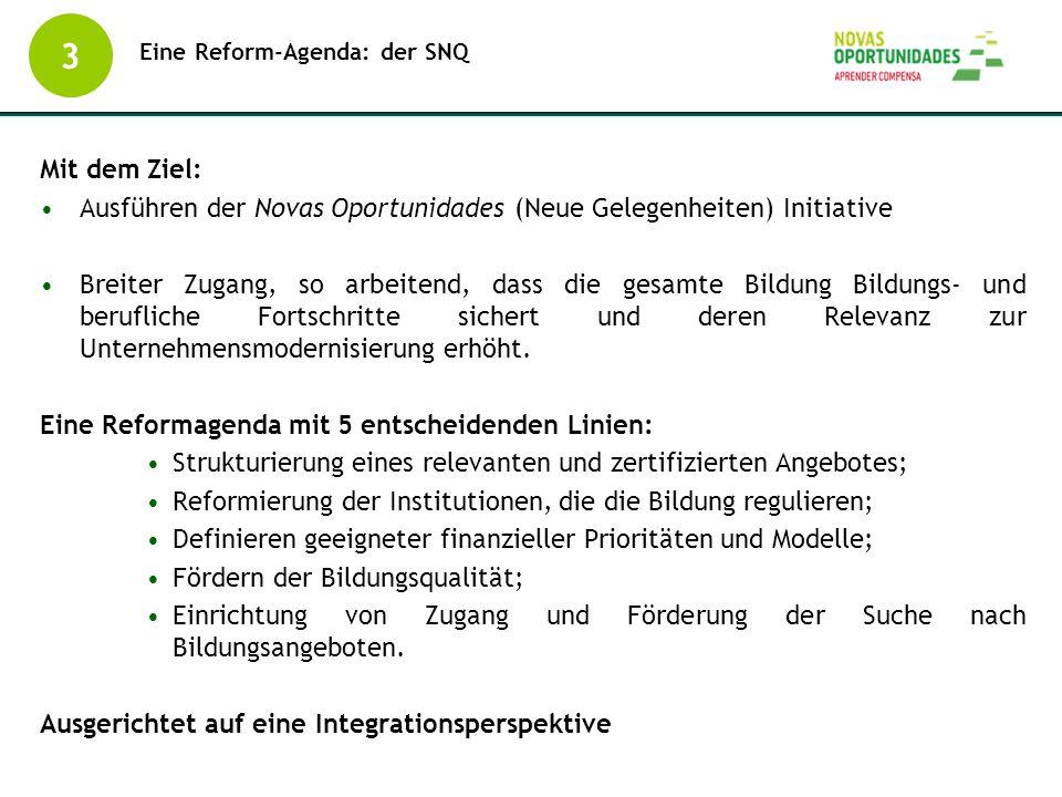 Eine Reform-Agenda: der SNQ