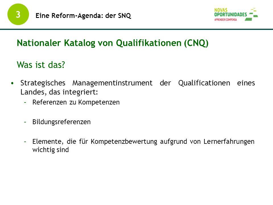 Nationaler Katalog von Qualifikationen (CNQ) Was ist das