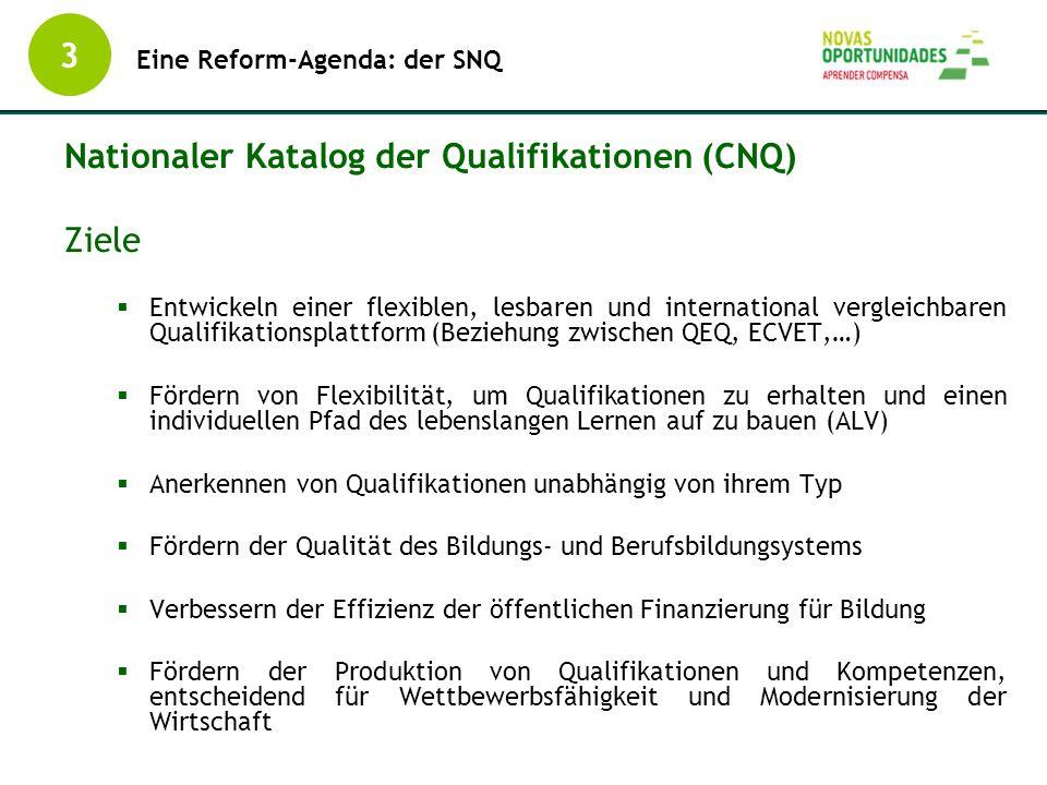 Nationaler Katalog der Qualifikationen (CNQ) Ziele