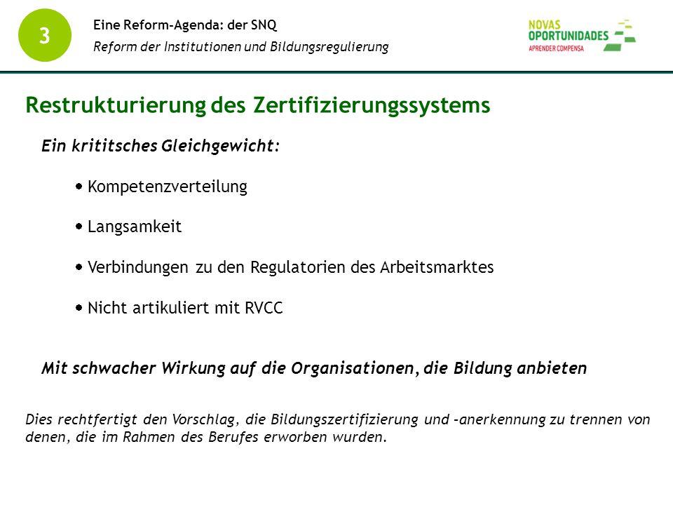 Restrukturierung des Zertifizierungssystems