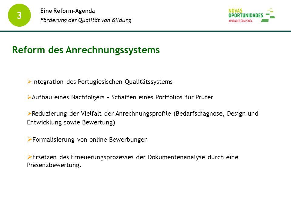 Reform des Anrechnungssystems
