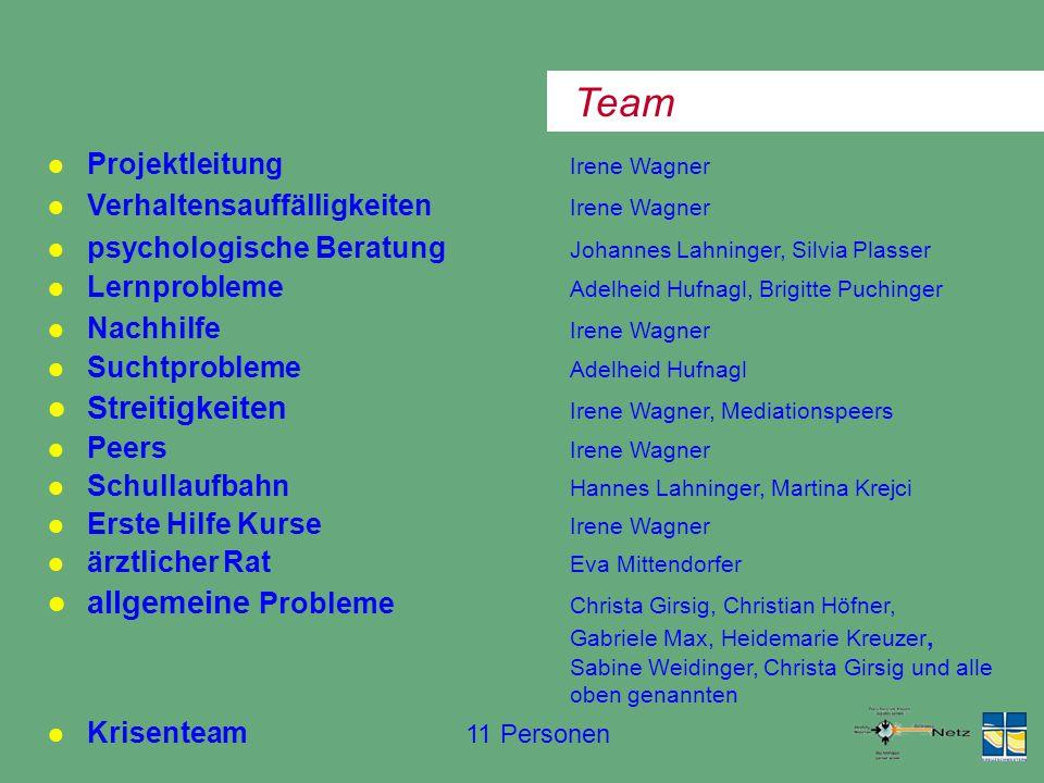 Team Streitigkeiten Irene Wagner, Mediationspeers