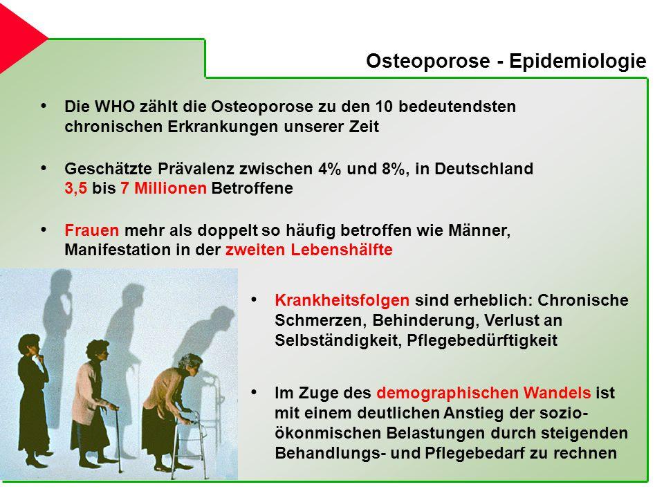 Osteoporose - Epidemiologie