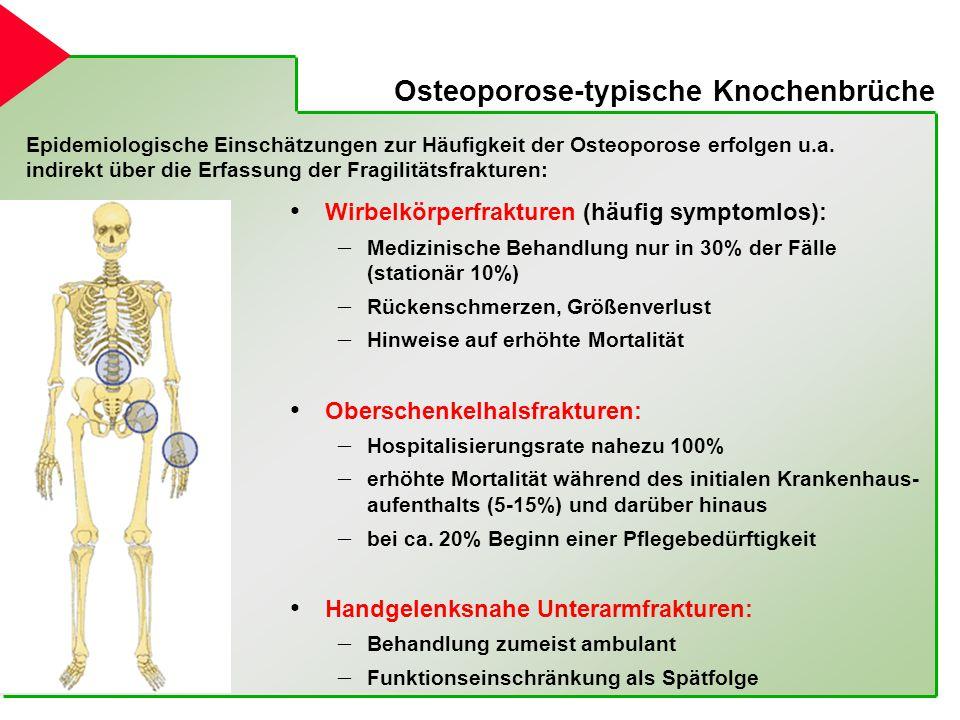 Osteoporose-typische Knochenbrüche