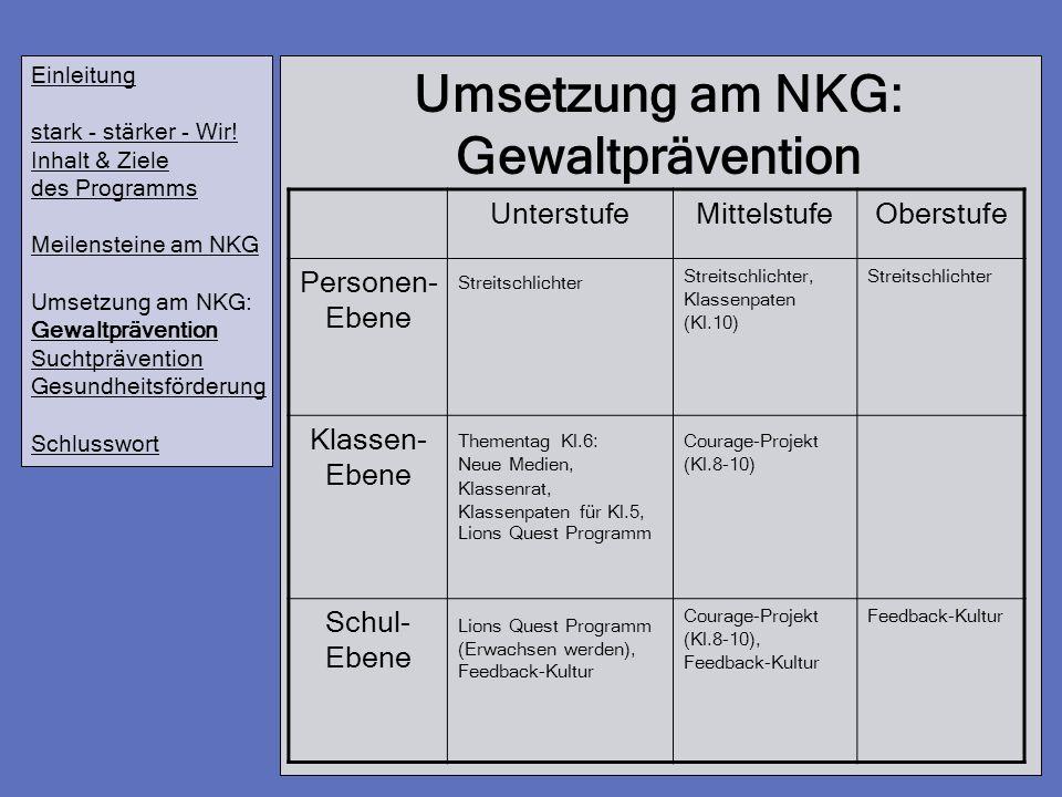 Umsetzung am NKG: Gewaltprävention