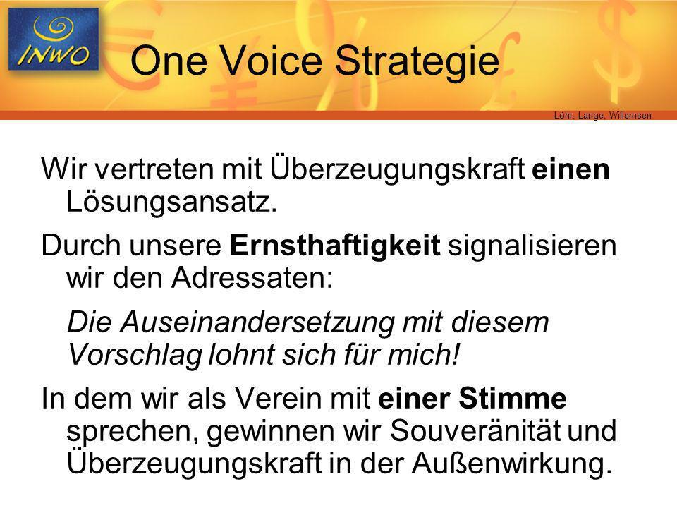 One Voice Strategie Wir vertreten mit Überzeugungskraft einen Lösungsansatz.